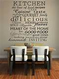 ... for Kitchen Wall Decor: Letters For Kitchen Wall Decor – OHUA88