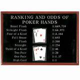 ... Odds Wall Art by R.A.M. Game Room | Game Room Decor | Family Leisure